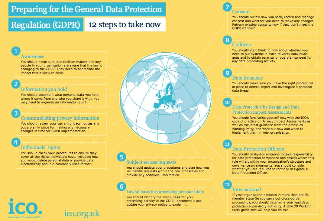 General Data Protection Reg 1 - How will GDPR affect digital marketers in 2018?