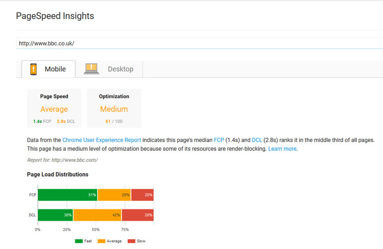 PageSpeed Insights - How to Uncover Your Competition's Content Marketing Strategies