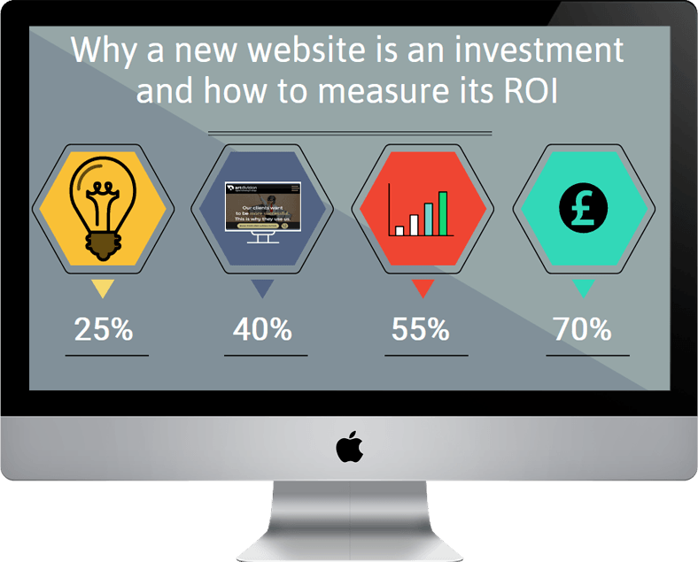new webiste is an investment - How much? Why you need to see your new website as an investment