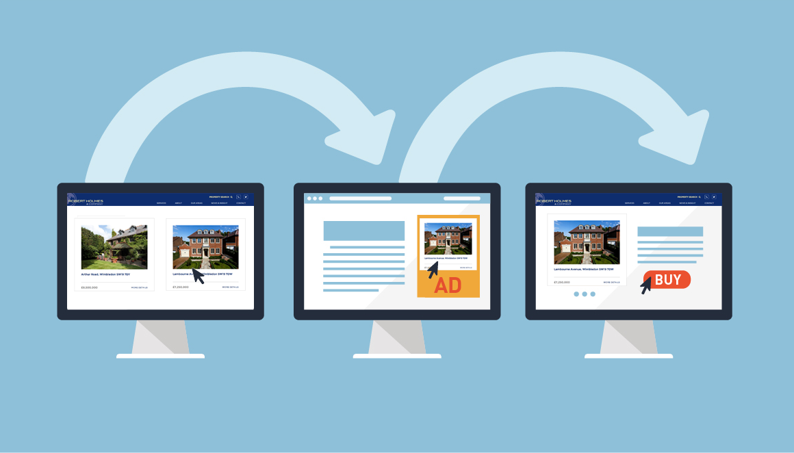 re marketing - How to build a relationship with all your website visitors